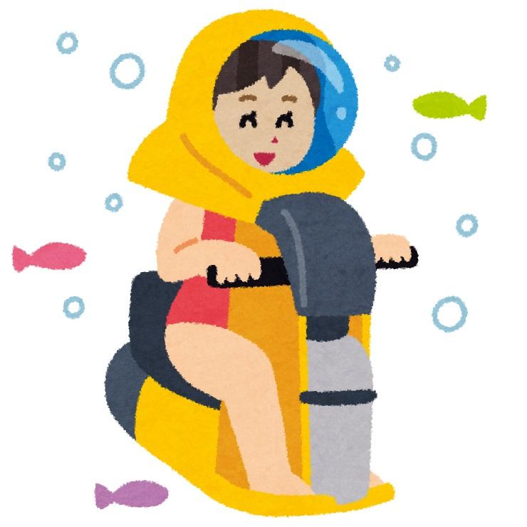 水中バイク